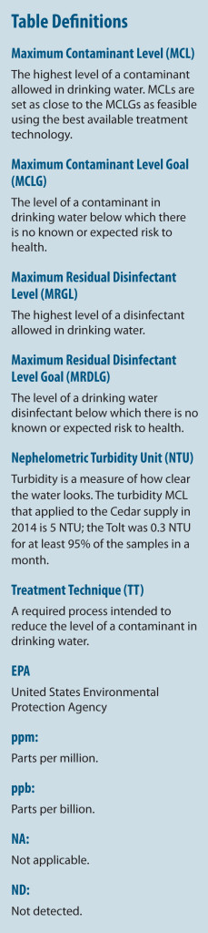 Water Quality Table Definitions 2014
