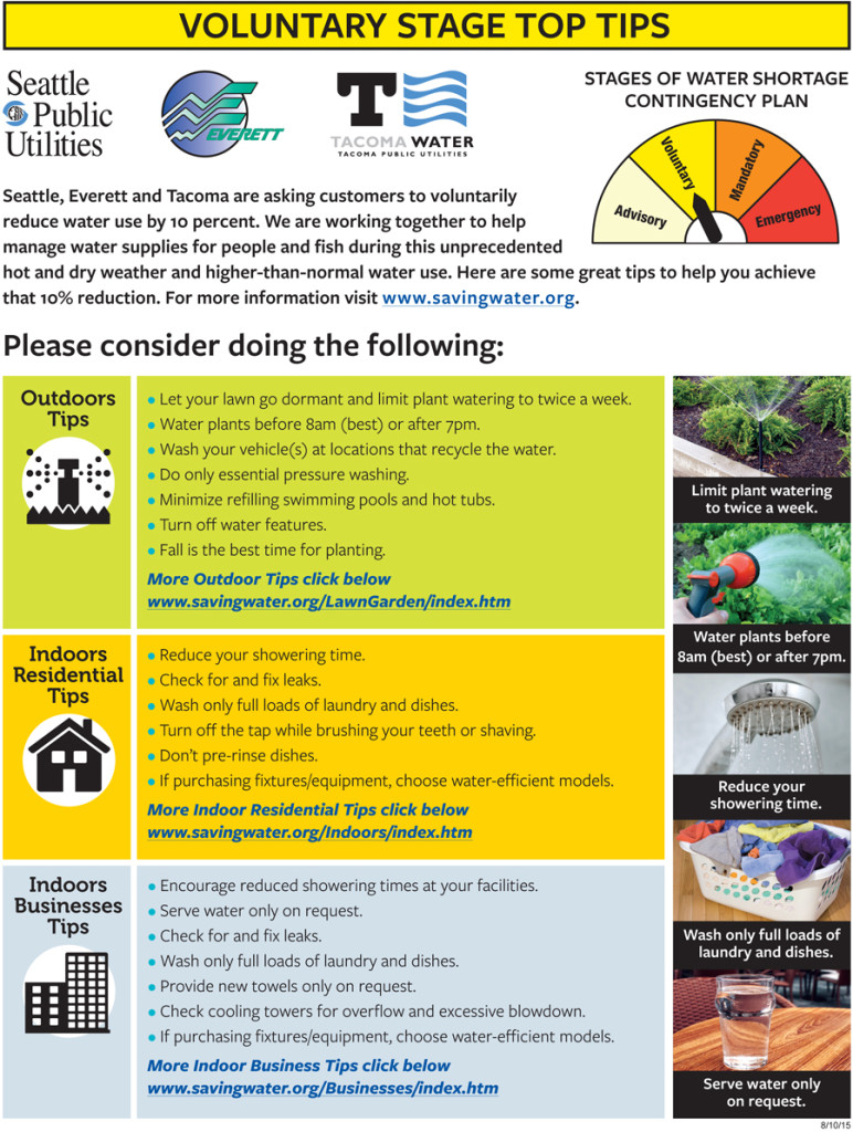 Water Supply Voluntary Tips