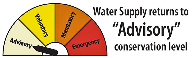 Water Supply returns Advisory Phase