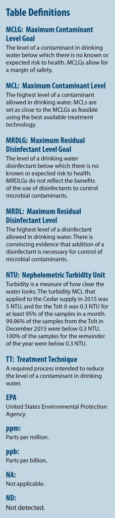 Water-Quality-Table-Definitions-2015